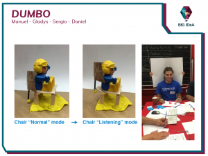 Image of team Dumbo's prototyping process