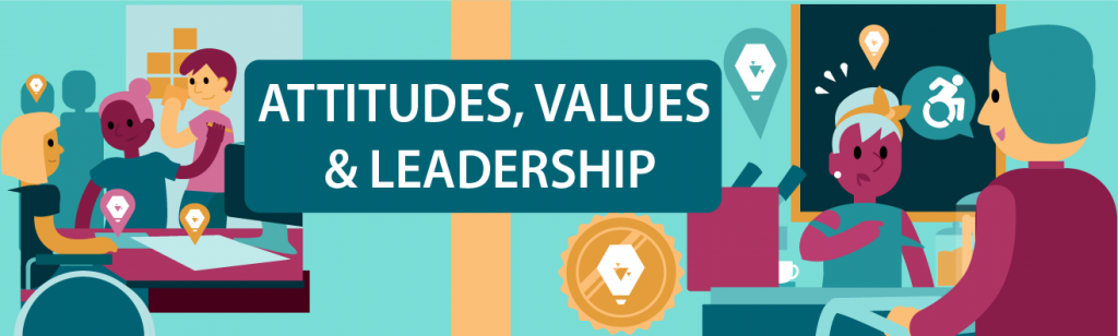 Attitudes, Values and Leadership